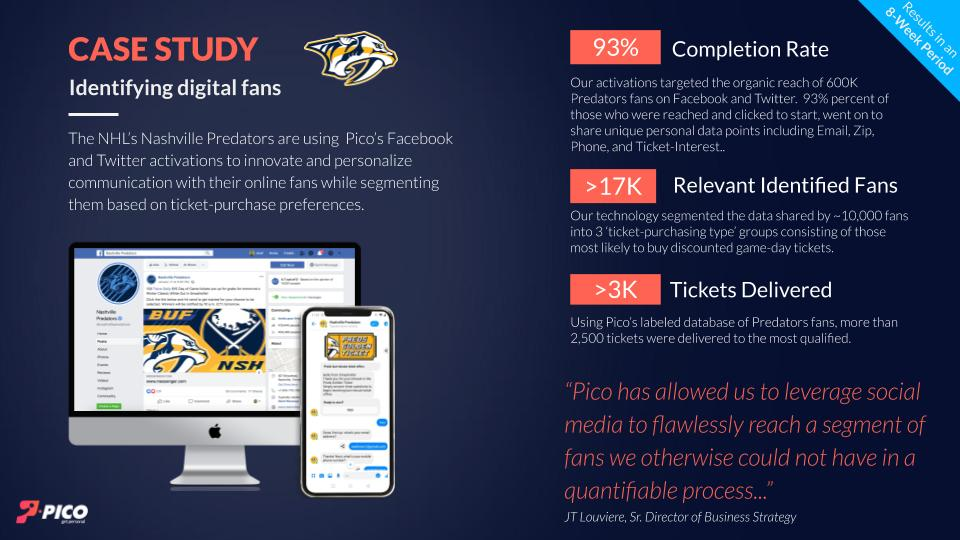 Nashville Predators - Case Study