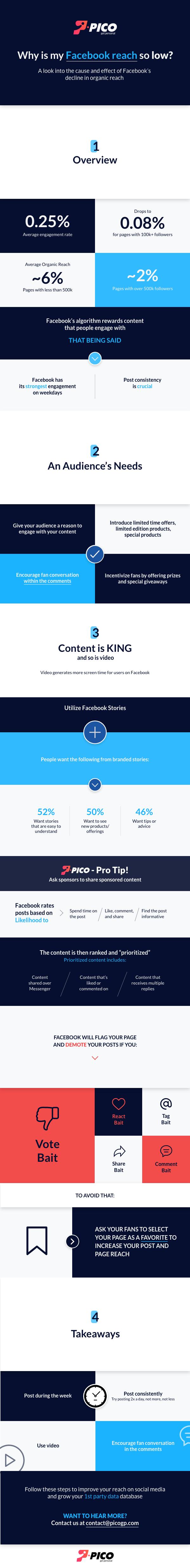 Pico-Infographic@2x